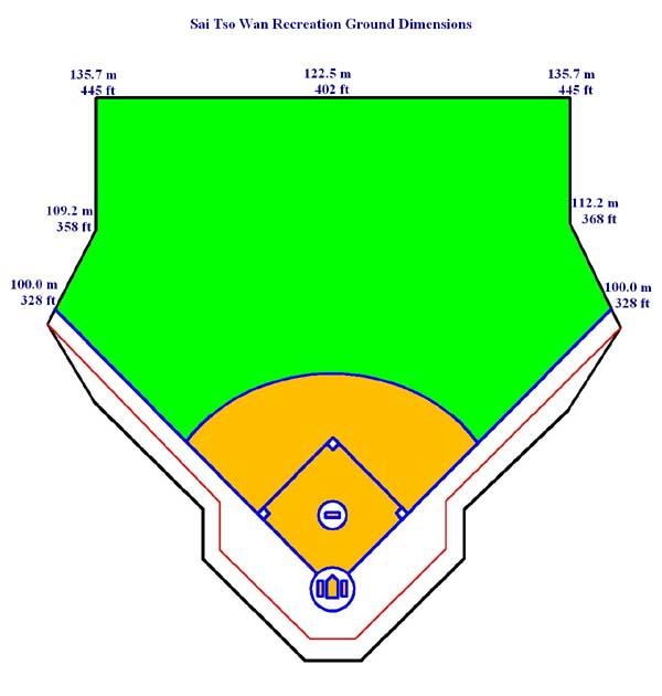 baseball field rules
